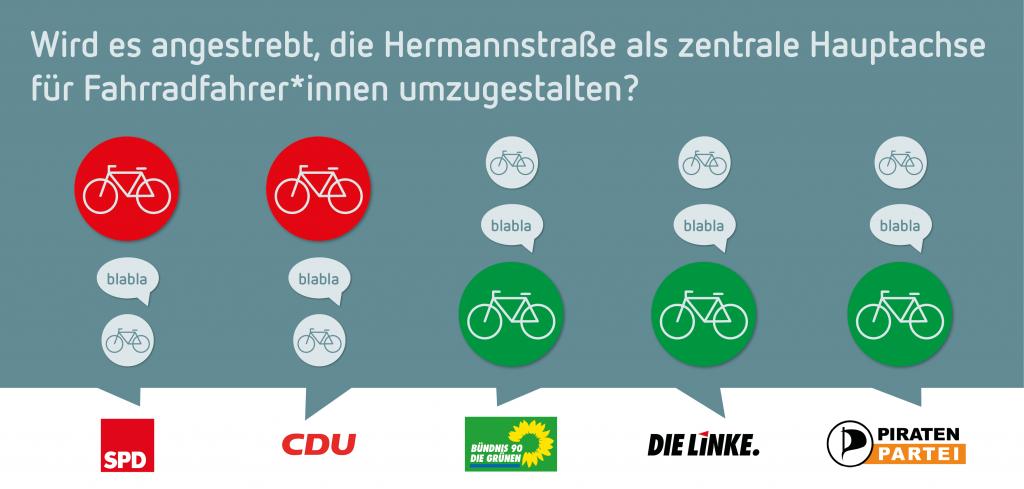 Wahlprüfstein: Hermannstraße