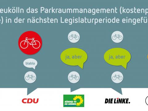 Wahlprüfstein: Parkraummanagement