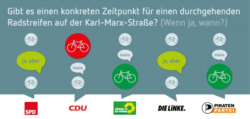 Wahlprüfstein: Karl-Marx-Straße