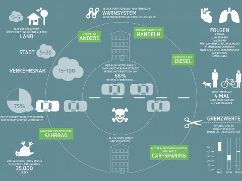 nsfw_infografik